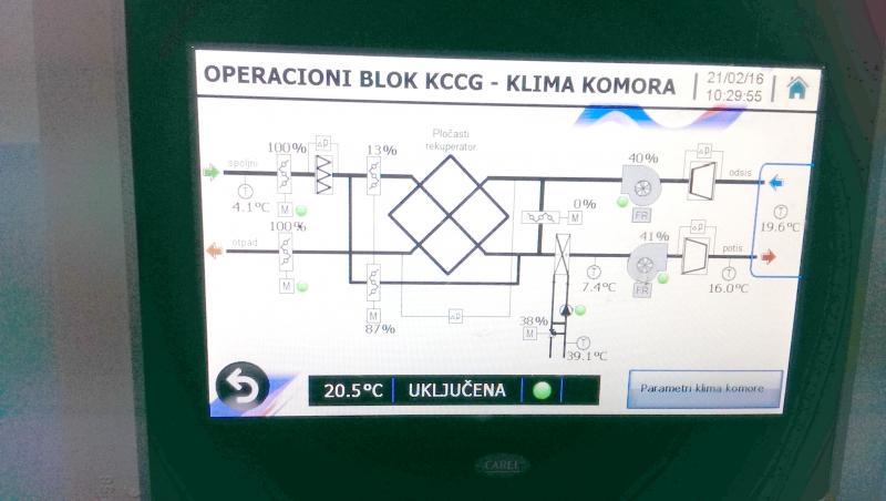 /automatika_ciste_sobe_operacioni_blokovi.jpg